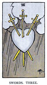 3 Swords Tarot Card